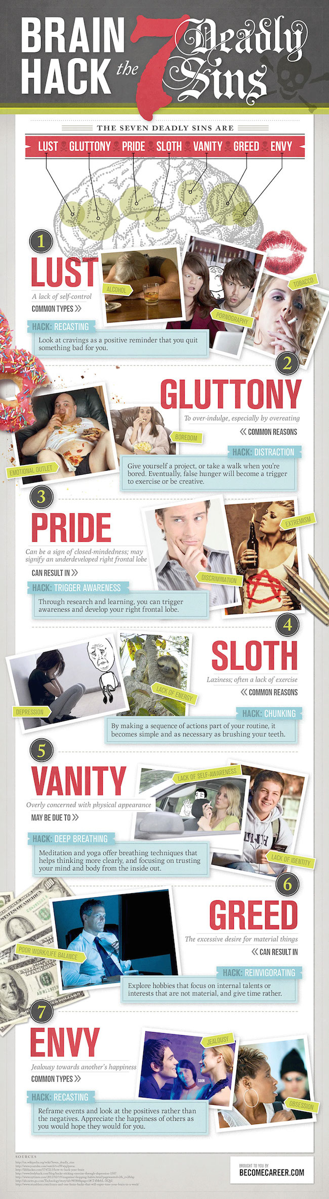 seven-deadly-sins-infograohic