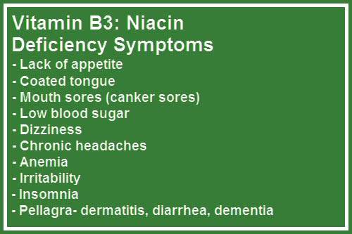 Niacin-Deficiency