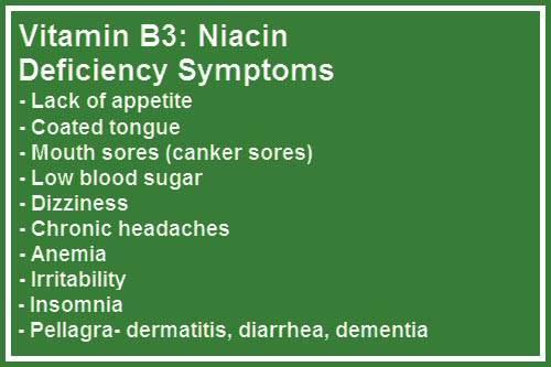 Niacin-Deficiency