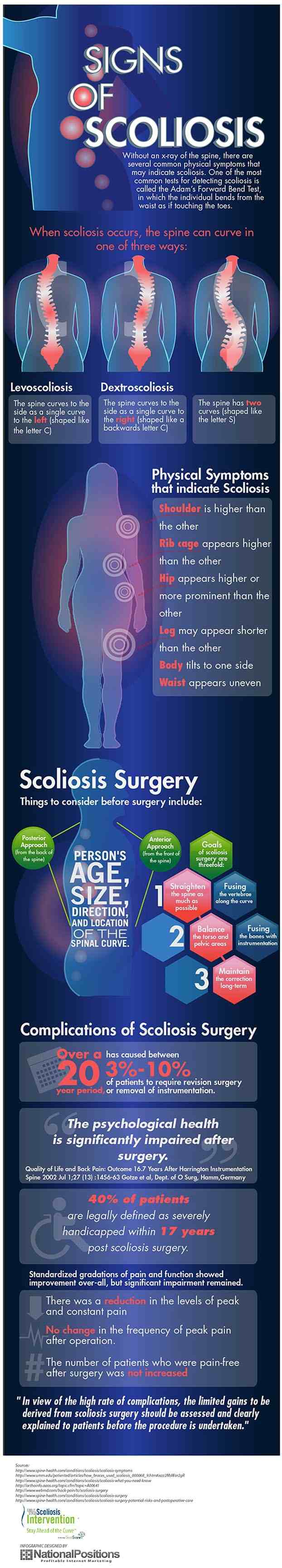 Treating-scoliosis-infographic