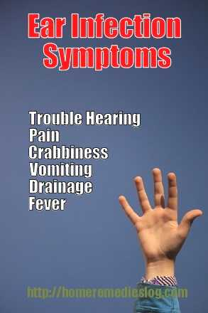 Ear Infection Symptoms - Meme