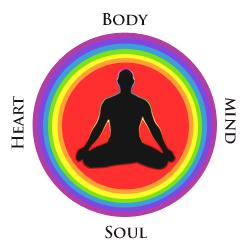 Holistic-health balance