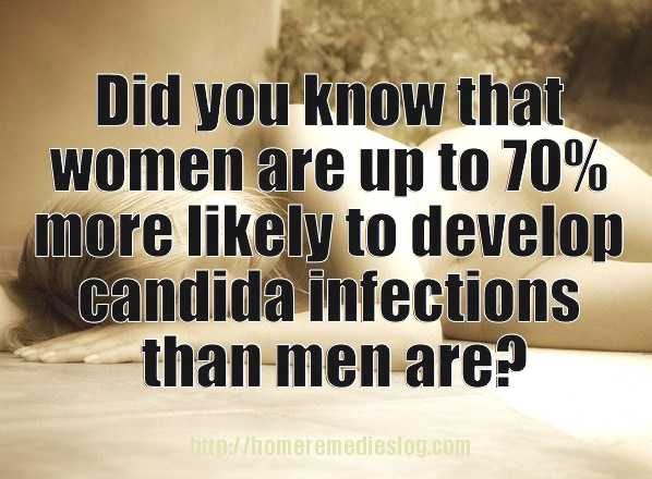 women more likely to get candida infection - meme