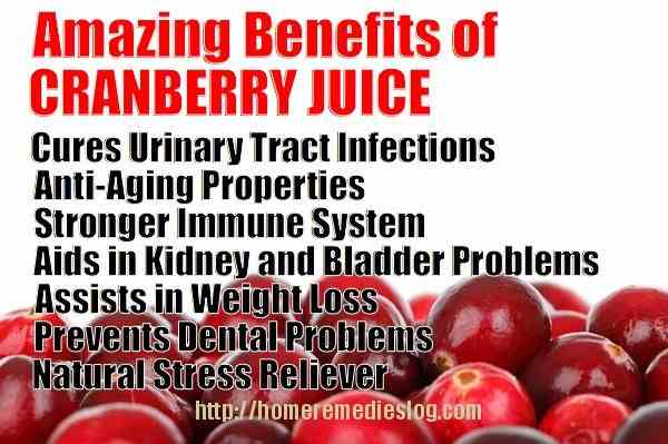 cranberry juice benefits meme